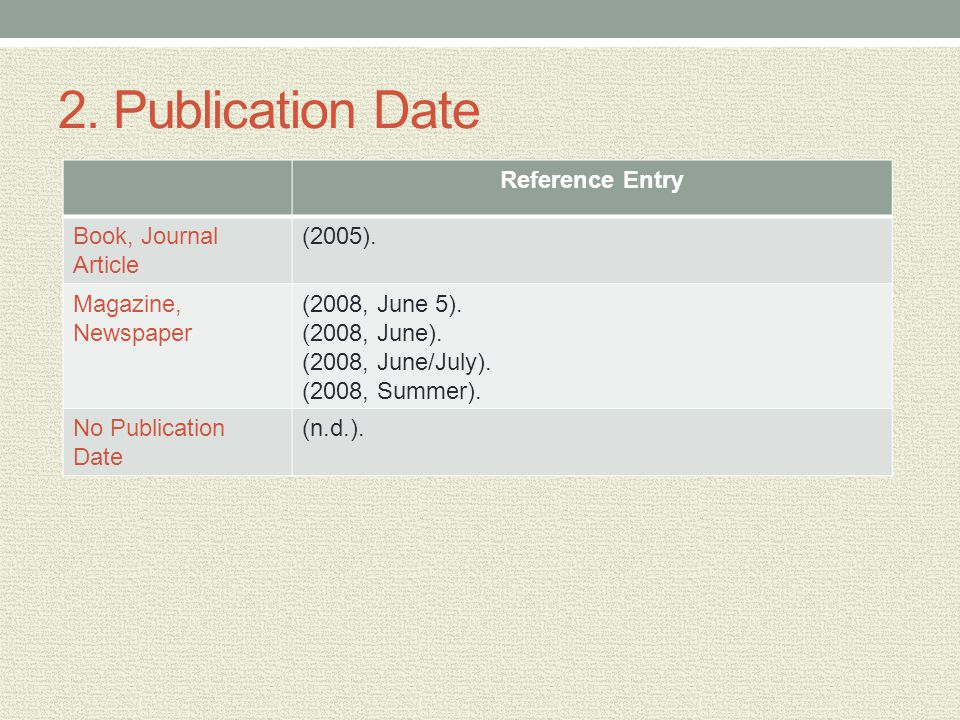2. Publication Date Reference Entry Book, Journal Article (2005).