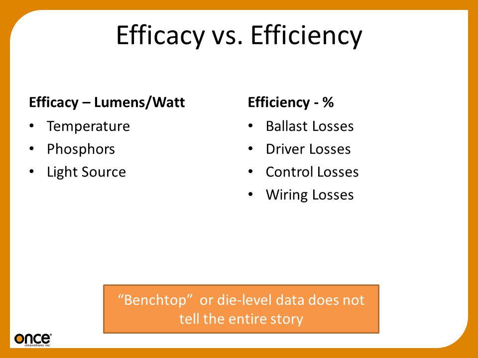 Efficacy vs. Efficiency Efficacy – Lumens/Watt Temperature Phosphors Light Source Efficiency - % Ballast Losses Driver Losses Control Losses Wiring Lo