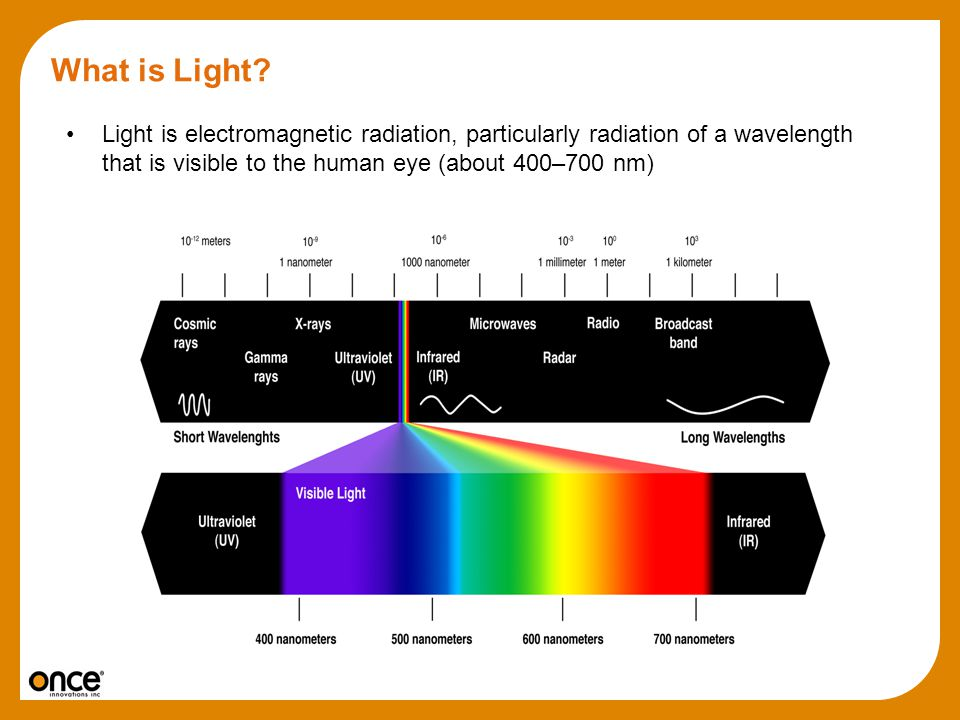 What is Light? Light is electromagnetic radiation, particularly radiation of a wavelength that is visible to the human eye (about 400–700 nm)