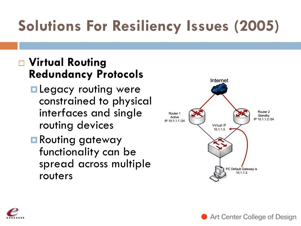 Solutions For Resiliency Issues (2005) Virtual Routing Redundancy Protocols Legacy routing were constrained to physical interfaces and single routing
