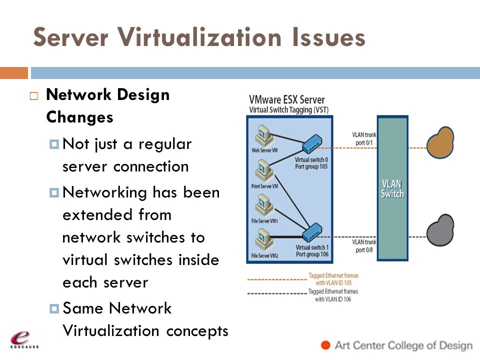 Server Virtualization Issues Network Design Changes Not just a regular server connection Networking has been extended from network switches to virtual