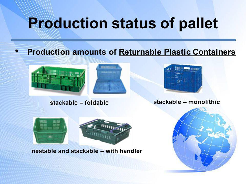 Production status of pallet Production amounts of Returnable Plastic Containers nestable and stackable – with handler stackable – foldable stackable –