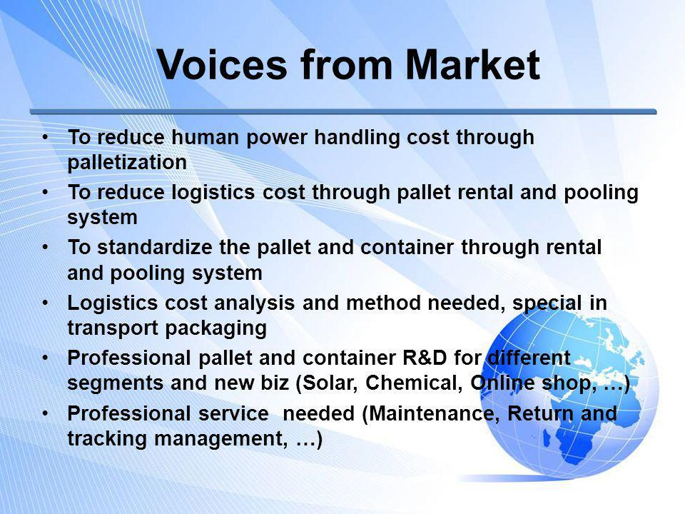 Voices from Market To reduce human power handling cost through palletization To reduce logistics cost through pallet rental and pooling system To stan
