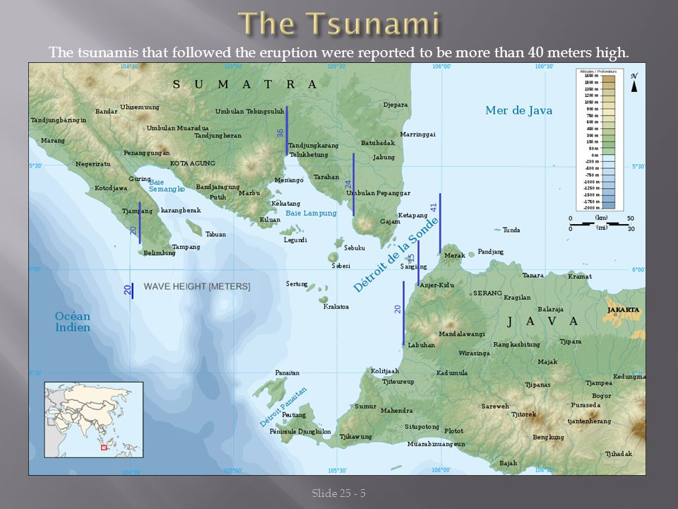 The tsunamis that followed the eruption were reported to be more than 40 meters high. Slide 25 - 5