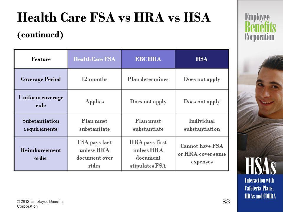 38 © 2012 Employee Benefits Corporation Health Care FSA vs HRA vs HSA (continued) FeatureHealth Care FSAEBC HRAHSA Coverage Period12 monthsPlan determ