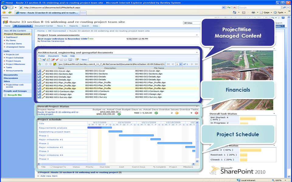 ProjectWise Managed Content ProjectWise Managed Content Financials Project Schedule