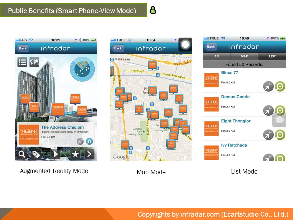 Public Benefits (Smart Phone-View Mode) Copyrights by infradar.com (Ecartstudio Co., LTd.) Augmented Reality Mode Map Mode List Mode