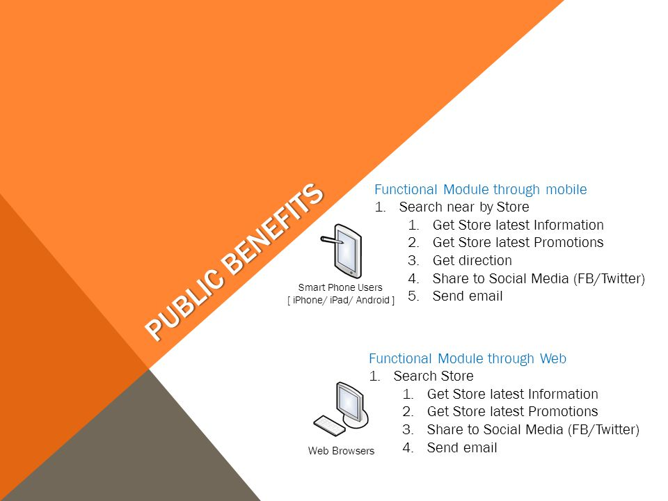 PUBLIC BENEFITS Functional Module through mobile 1.Search near by Store 1.Get Store latest Information 2.Get Store latest Promotions 3.Get direction 4