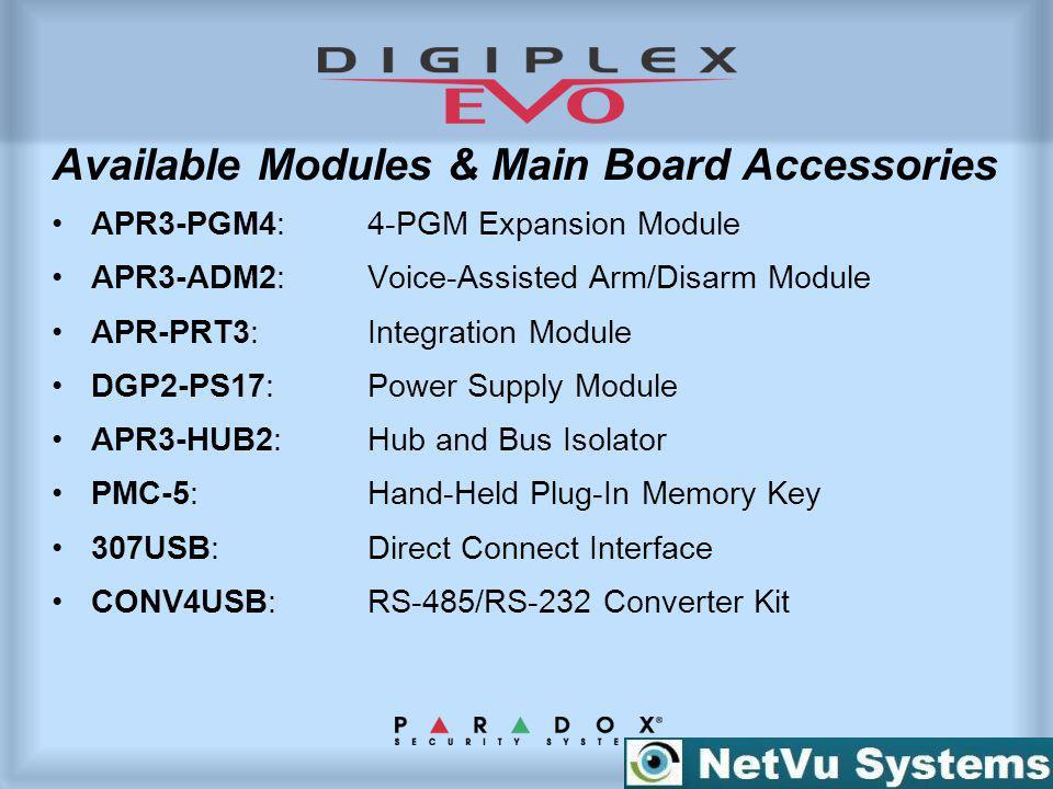 APR3-PGM4:4-PGM Expansion Module APR3-ADM2:Voice-Assisted Arm/Disarm Module APR-PRT3:Integration Module DGP2-PS17:Power Supply Module APR3-HUB2:Hub an