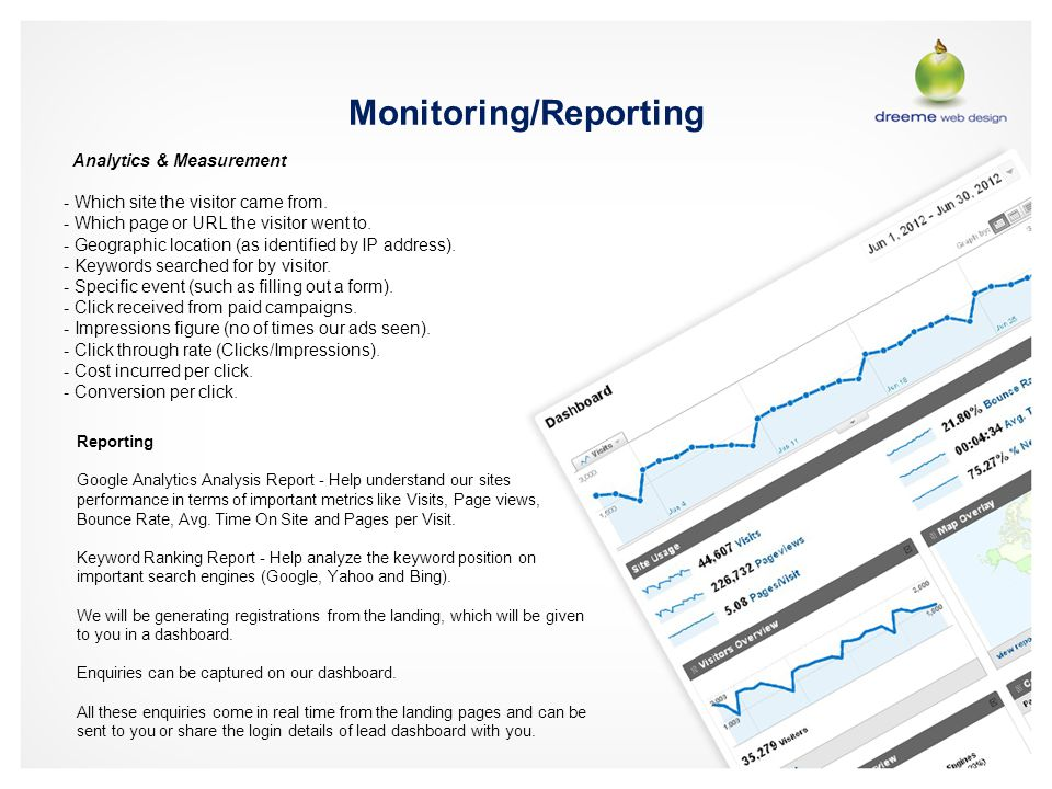 Monitoring/Reporting Analytics & Measurement - Which site the visitor came from. - Which page or URL the visitor went to. - Geographic location (as id