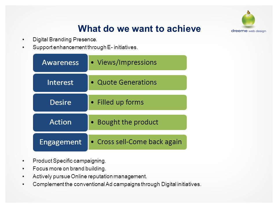 What do we want to achieve Product Specific campaigning. Focus more on brand building. Actively pursue Online reputation management. Complement the co