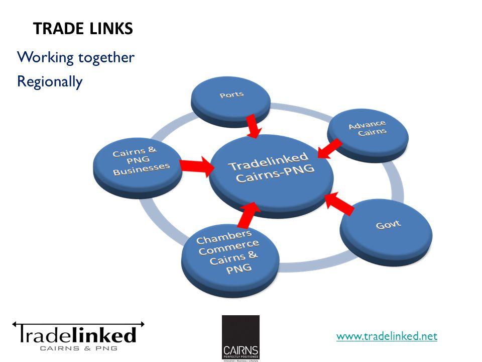 Working together Regionally TRADE LINKS www.tradelinked.net 16