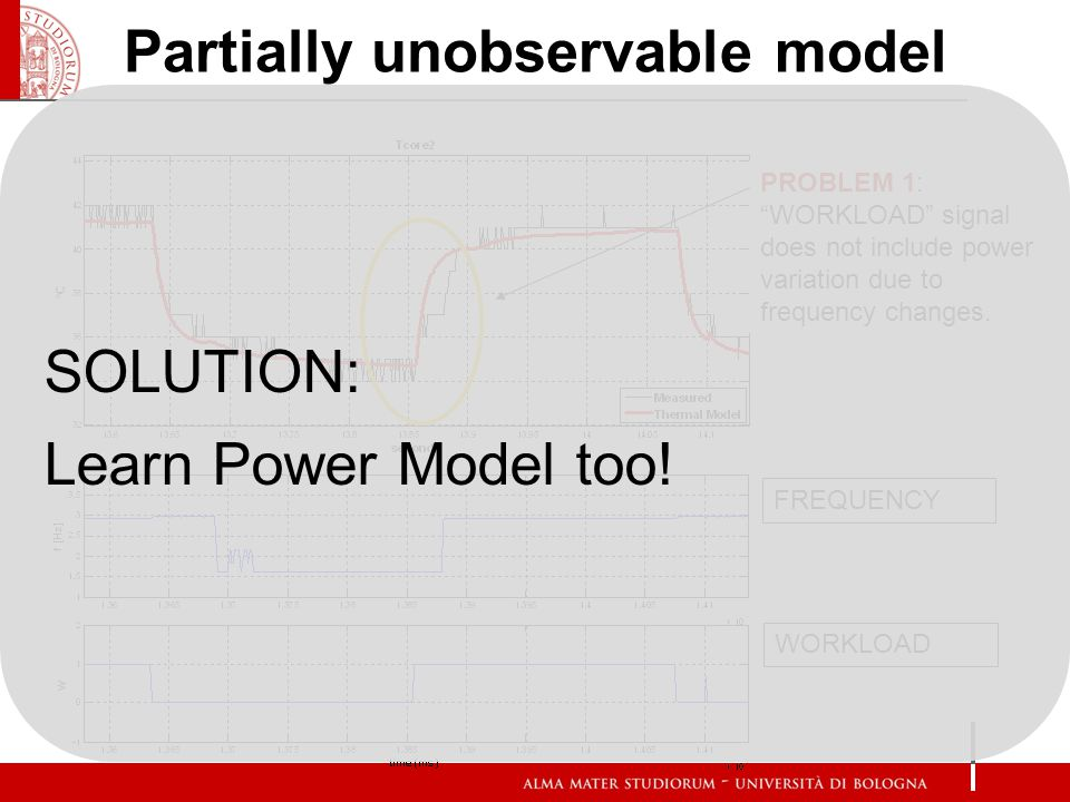 PROBLEM 1: WORKLOAD signal does not include power variation due to frequency changes. FREQUENCY WORKLOAD SOLUTION: Learn Power Model too! Partially un