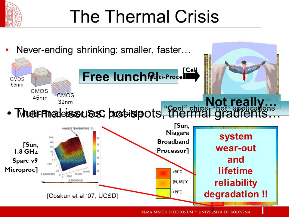 Thermal Controller COMPLEXITY [Intel®, ISSCC 2007] Threshold based controller T > Tmax low freq T < Tmin high freq cannot prevent overshoot thermal cycle Classical feed-back controller PID controllers Better than threshold based approach Cannot prevent overshoot Model Predictive Controller Internal prediction: avoid overshoot Optimization: maximizes performance Centralized aware of neighbor cores thermal influence All at once – MIMO controller Complexity !!.