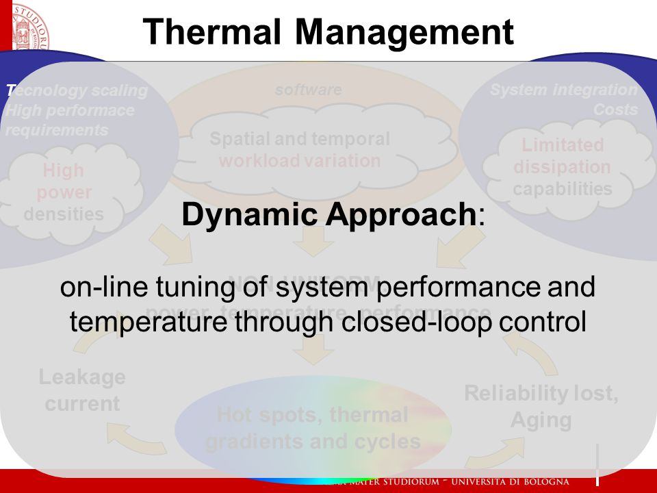 Modelling the third time constant as heat sink temperature variation One-pole model identification Enviroment thermal model CPU thermal model T heatsink PT T env Addressing models stiffnes