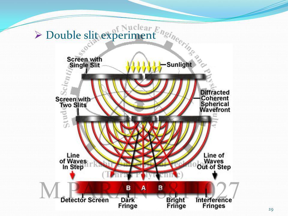 Double slit experiment 29