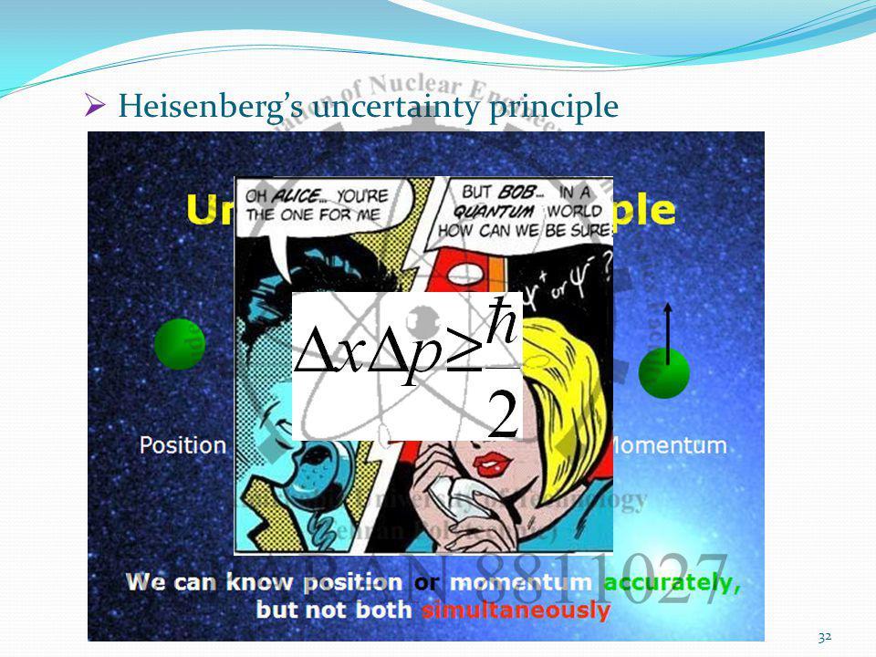 Heisenbergs uncertainty principle 32