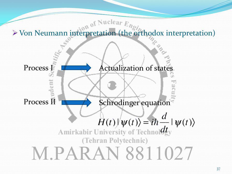 Von Neumann interpretation (the orthodox interpretation) Process I Actualization of states Process II Schrodinger equation 37