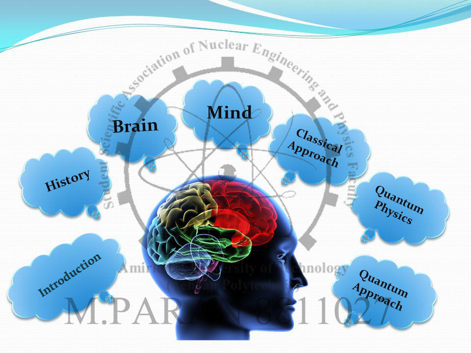 History Brain Mind Classical Approach Classical Approach Quantum Approach Quantum Approach Quantum Physics Quantum Physics