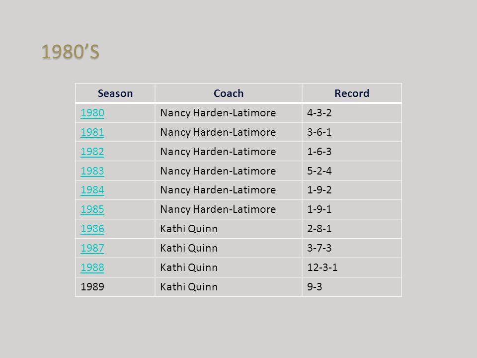 SeasonCoachRecord 1980Nancy Harden-Latimore4-3-2 1981Nancy Harden-Latimore3-6-1 1982Nancy Harden-Latimore1-6-3 1983Nancy Harden-Latimore5-2-4 1984Nancy Harden-Latimore1-9-2 1985Nancy Harden-Latimore1-9-1 1986Kathi Quinn2-8-1 1987Kathi Quinn3-7-3 1988Kathi Quinn12-3-1 1989Kathi Quinn9-3 1980S