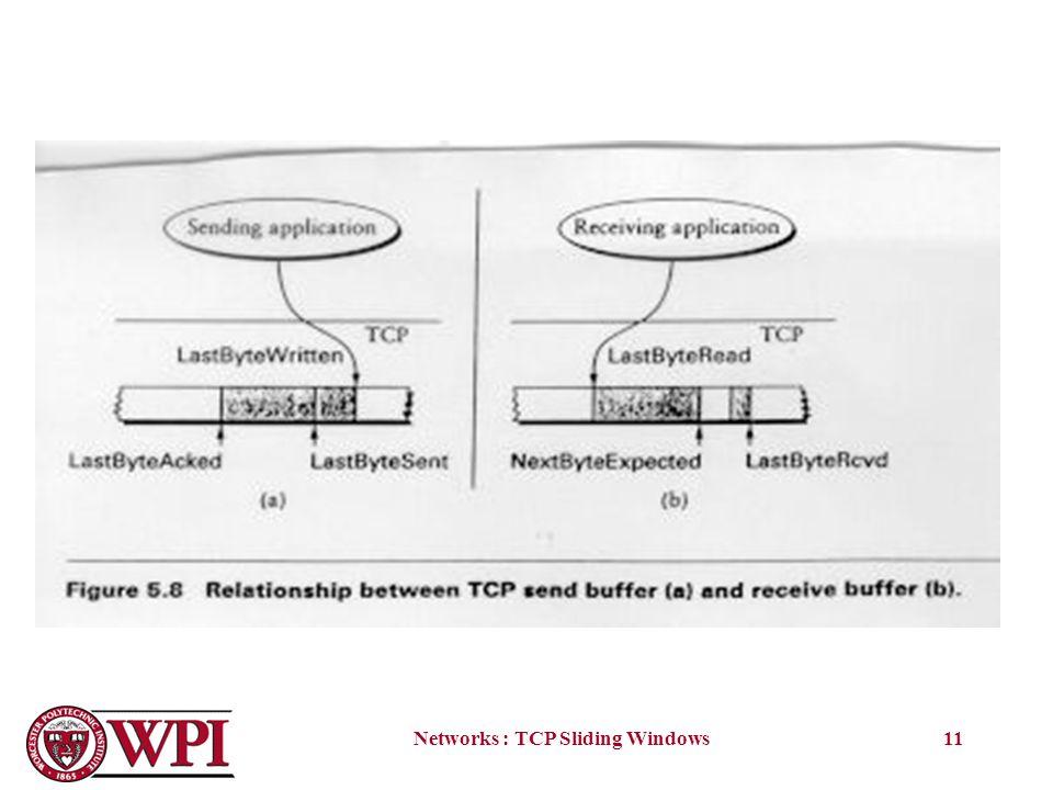 Networks : TCP Sliding Windows11