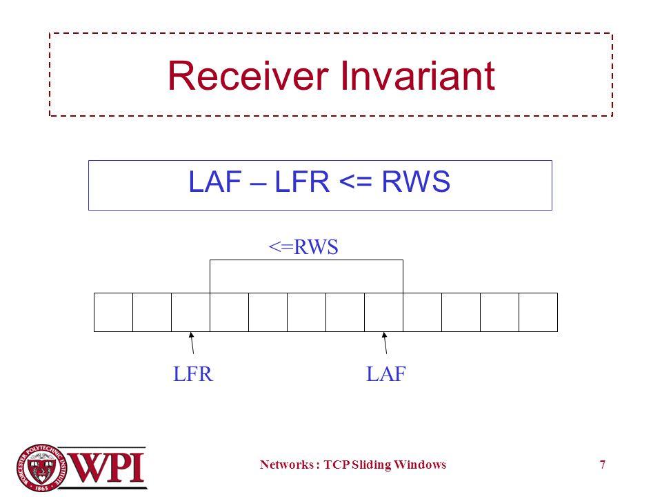 Networks : TCP Sliding Windows7 Receiver Invariant LAF – LFR <= RWS LFRLAF <=RWS