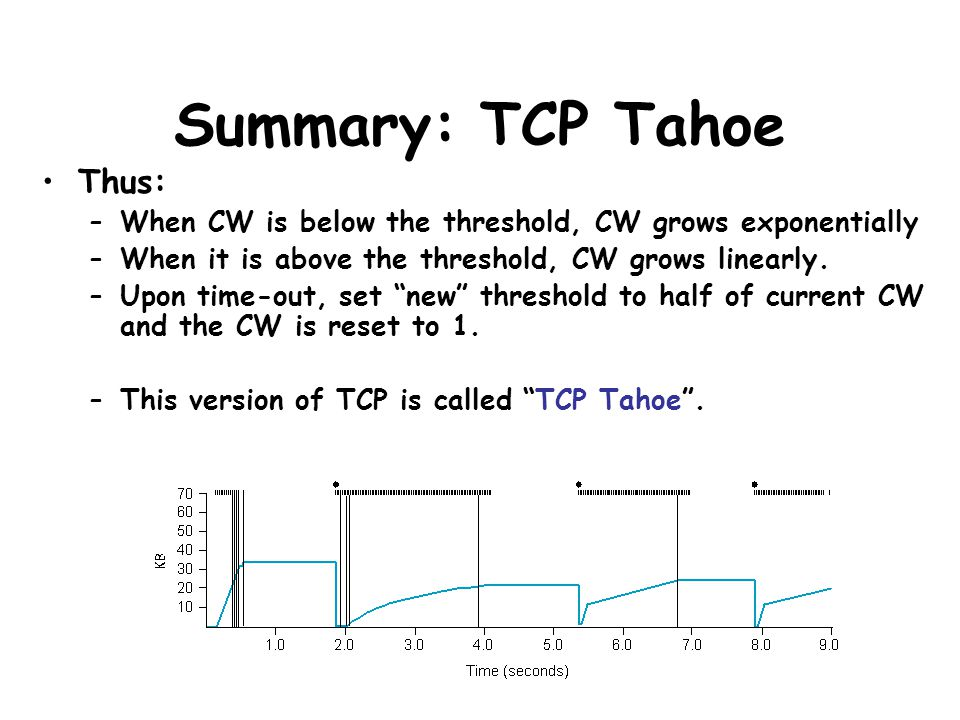 Summary: TCP Tahoe Thus: –When CW is below the threshold, CW grows exponentially –When it is above the threshold, CW grows linearly. –Upon time-out, s