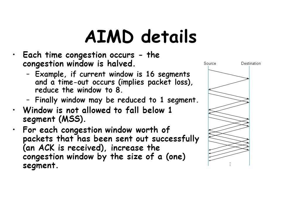 AIMD details Each time congestion occurs - the congestion window is halved. –Example, if current window is 16 segments and a time-out occurs (implies