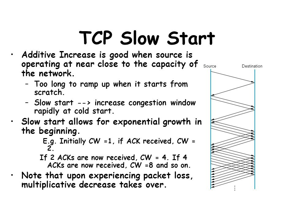 TCP Slow Start Additive Increase is good when source is operating at near close to the capacity of the network. –Too long to ramp up when it starts fr
