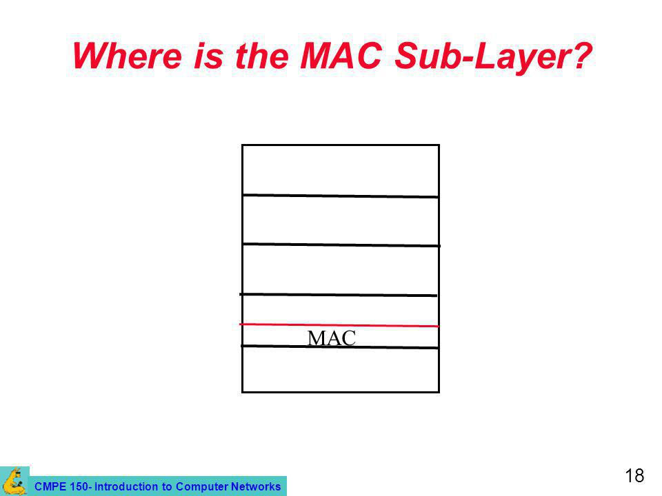 CMPE 150- Introduction to Computer Networks 18 Where is the MAC Sub-Layer MAC