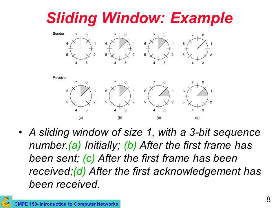 CMPE 150- Introduction to Computer Networks 8 Sliding Window: Example A sliding window of size 1, with a 3-bit sequence number.(a) Initially; (b) After the first frame has been sent; (c) After the first frame has been received;(d) After the first acknowledgement has been received.