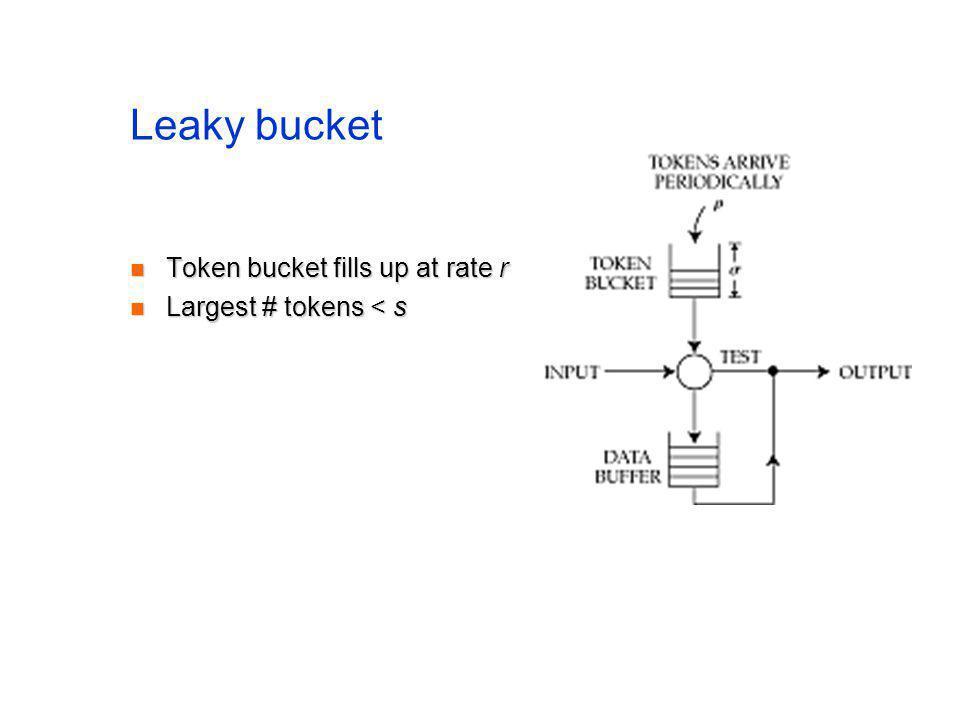 Leaky bucket Token bucket fills up at rate r Token bucket fills up at rate r Largest # tokens < s Largest # tokens < s