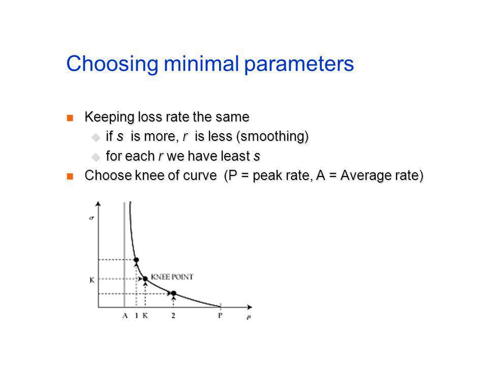 Choosing minimal parameters Keeping loss rate the same Keeping loss rate the same if s is more, r is less (smoothing) if s is more, r is less (smoothing) for each r we have least s for each r we have least s Choose knee of curve (P = peak rate, A = Average rate) Choose knee of curve (P = peak rate, A = Average rate)