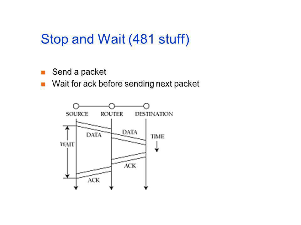 Stop and Wait (481 stuff) Send a packet Send a packet Wait for ack before sending next packet Wait for ack before sending next packet