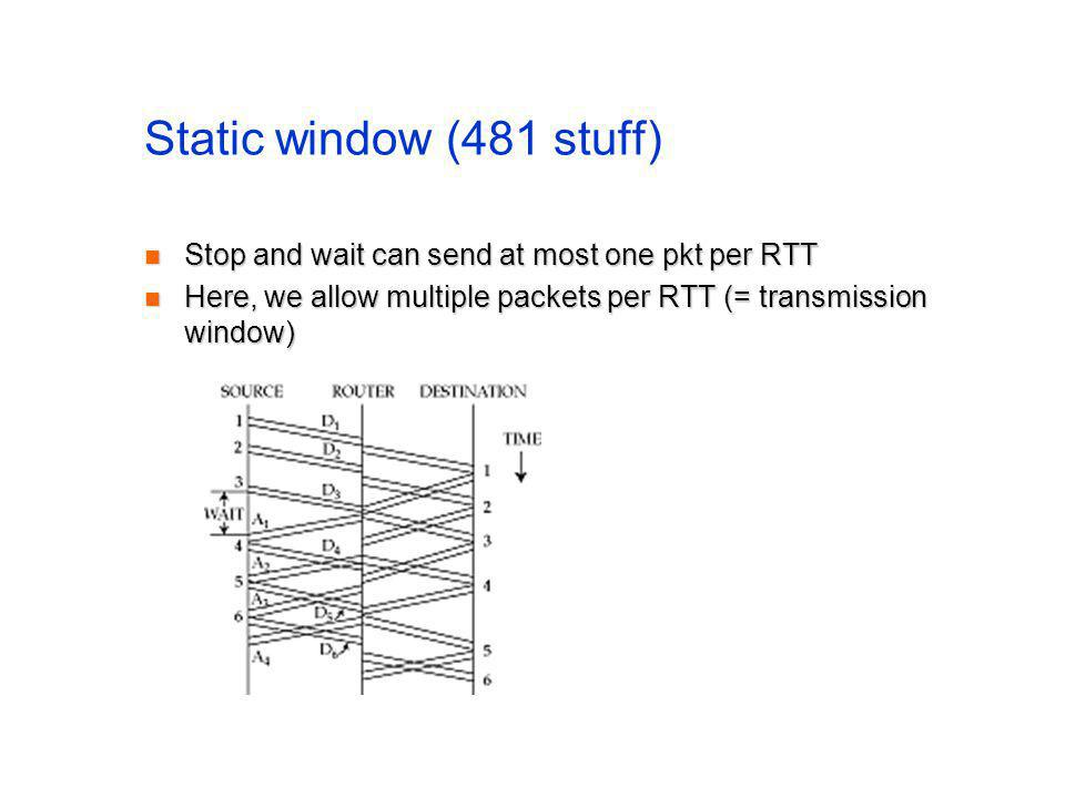 Static window (481 stuff) Stop and wait can send at most one pkt per RTT Stop and wait can send at most one pkt per RTT Here, we allow multiple packets per RTT (= transmission window) Here, we allow multiple packets per RTT (= transmission window)