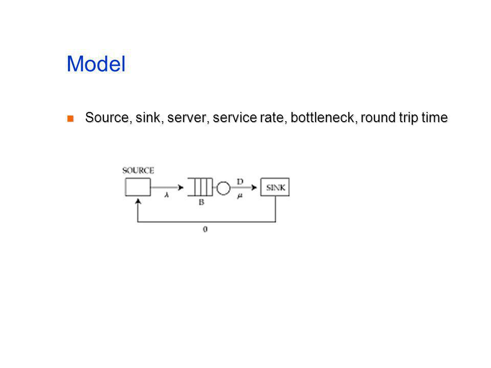 Model Source, sink, server, service rate, bottleneck, round trip time Source, sink, server, service rate, bottleneck, round trip time