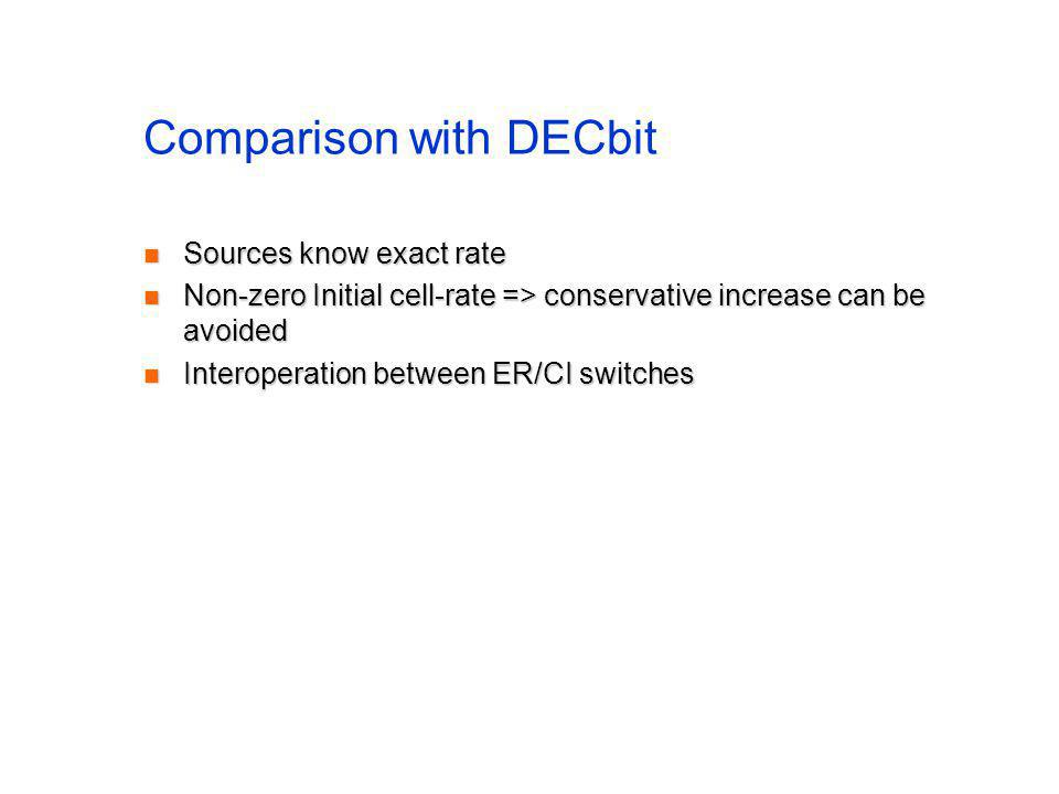 Comparison with DECbit Sources know exact rate Sources know exact rate Non-zero Initial cell-rate => conservative increase can be avoided Non-zero Initial cell-rate => conservative increase can be avoided Interoperation between ER/CI switches Interoperation between ER/CI switches