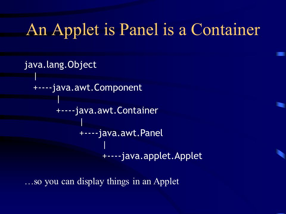 An Applet is Panel is a Container java.lang.Object | +----java.awt.Component | +----java.awt.Container | +----java.awt.Panel | +----java.applet.Applet …so you can display things in an Applet