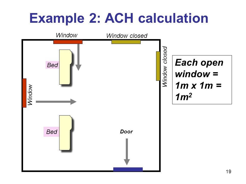 Bed Window Window closed Each open window = 1m x 1m = 1m 2 Door Example 2: ACH calculation 19