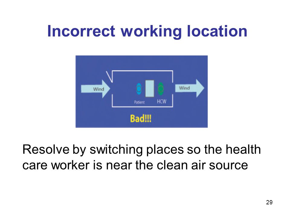 Incorrect working location Resolve by switching places so the health care worker is near the clean air source 29
