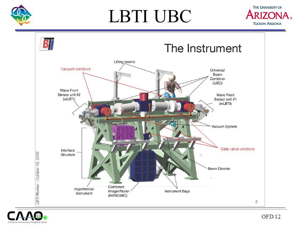 OFD 12 LBTI UBC Vacuum windows Gate valve windows