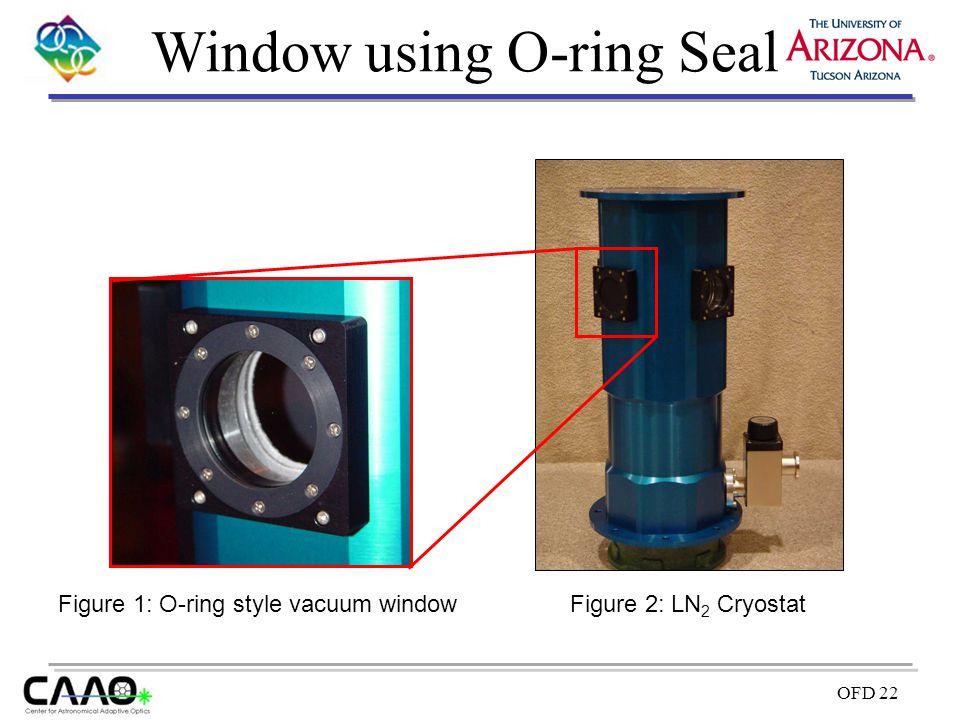 OFD 22 Window using O-ring Seal Figure 2: LN 2 CryostatFigure 1: O-ring style vacuum window