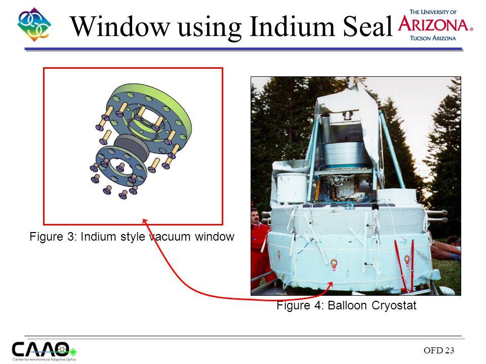 OFD 23 Window using Indium Seal Figure 4: Balloon Cryostat Figure 3: Indium style vacuum window