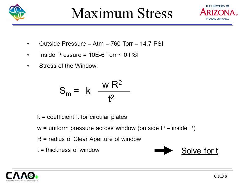OFD 8 Maximum Stress Outside Pressure = Atm = 760 Torr = 14.7 PSI Inside Pressure = 10E-6 Torr ~ 0 PSI Stress of the Window: S m =k t2t2 w R 2 k = coe