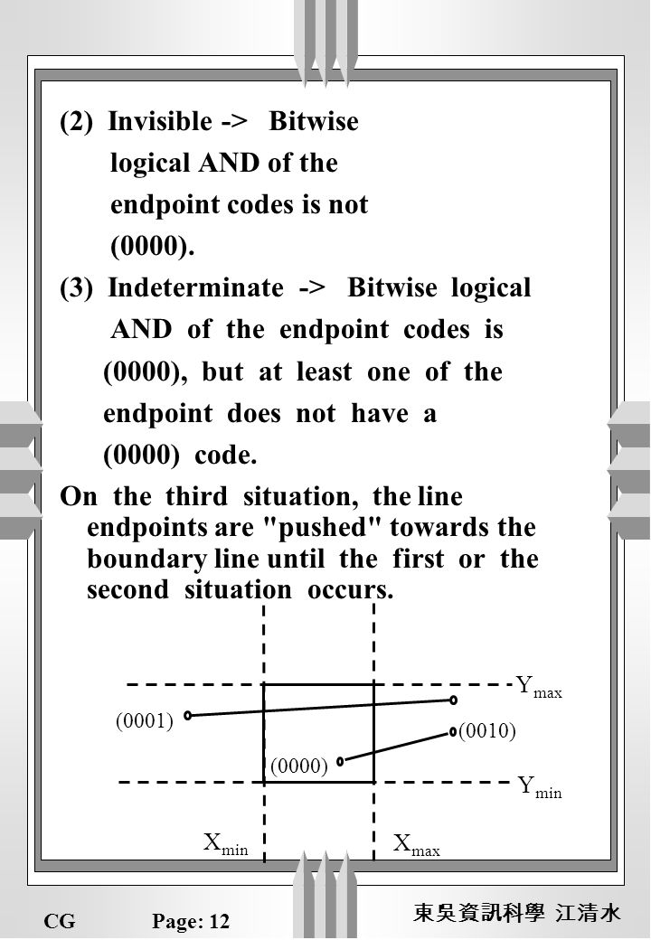 CGPage: 12 (2) Invisible -> Bitwise logical AND of the endpoint codes is not (0000).