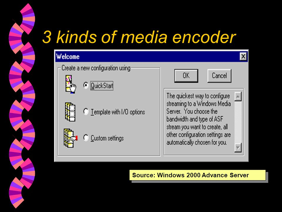 Example of using Windows media encoder Source : Windows 2000 Advance Server