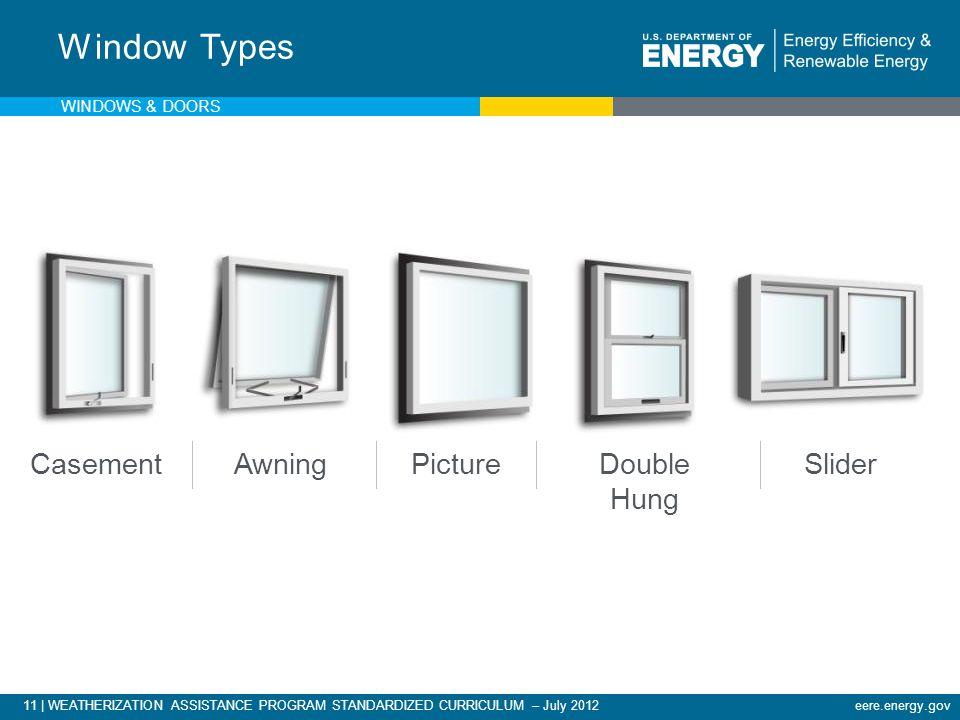 eere.energy.gov11 | WEATHERIZATION ASSISTANCE PROGRAM STANDARDIZED CURRICULUM – July 2012 Window Types AwningPictureCasementSliderDouble Hung WINDOWS & DOORS