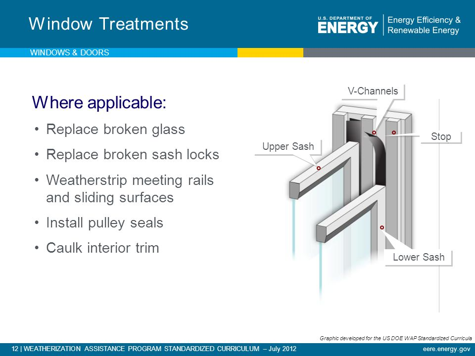eere.energy.gov12 | WEATHERIZATION ASSISTANCE PROGRAM STANDARDIZED CURRICULUM – July 2012 Window Treatments Where applicable: Replace broken glass Rep
