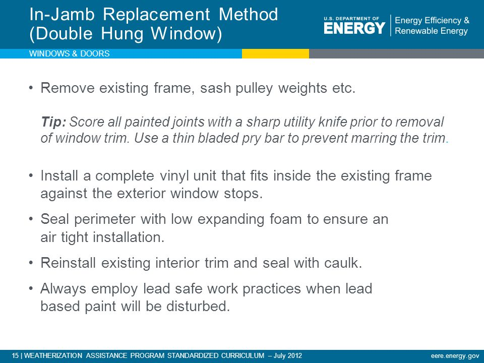 eere.energy.gov15 | WEATHERIZATION ASSISTANCE PROGRAM STANDARDIZED CURRICULUM – July 2012 In-Jamb Replacement Method (Double Hung Window) Remove exist