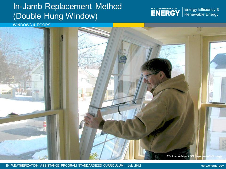 eere.energy.gov19 | WEATHERIZATION ASSISTANCE PROGRAM STANDARDIZED CURRICULUM – July 2012 In-Jamb Replacement Method (Double Hung Window) WINDOWS & DO